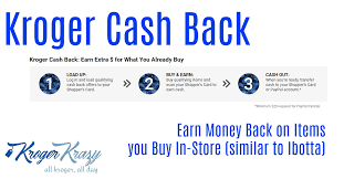 i m so excited to talk to you about kroger cash back this is a new rebate program similar to ibotta that we all love this is very new to kroger so
