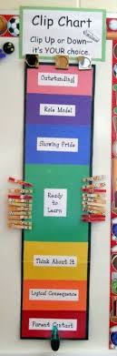 16 Best Jens Responsive Classroom And Morning Meetings