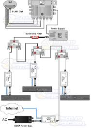 wiring directv diagram the wiring diagram direct tv hookup diagrams vidim wiring diagram wiring diagram