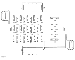1993 mercury grand marquis fuse box diagram vehiclepad 92 mercury grand marquis fuse diagram mercury schematic my