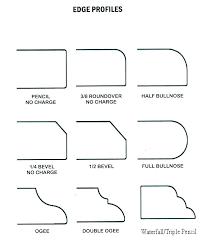 granite countertop edge styles perfect granite granite edge profiles types images about stone edging on styles