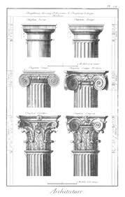 Classical Order Wikipedia