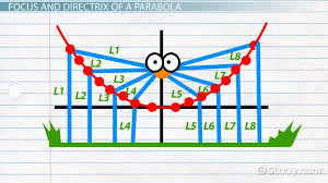 the focus and directrix of a parabola lesson transcript study com