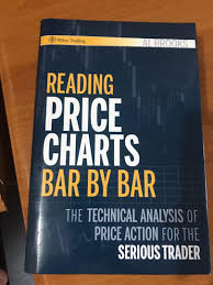 Reading Investment Charts Investment Reading Price Charts Bar By Bar On Carousell