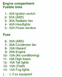 mitsubishi eclipse wiring diagram images mitsubishi galant fuse box diagram on 2001 mitsubishi galant engine