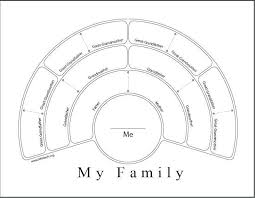 Human Family Tree Chart Human Error And Your Family Tree Chart Pedigree Chart