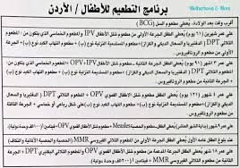Child Vaccination Chart National Vaccination Program In Jordan Motherhood More