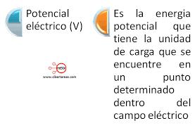 Potencial Electrico | FÍSICA ELÉCTRICA