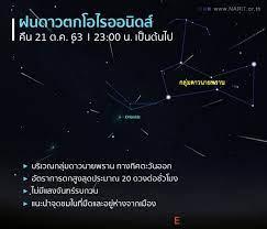 สถาบันวิจัยดาราศาสตร์แห่งชาติ (องค์การมหาชน) - คืน 21 ตุลาคม ชวนชมฝนดาวตก โอไรออนิดส์