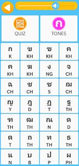พยัญชนะ, phayanchana), 16 vowel symbols (thai: Confusion On Thai Language Are Letters That Make The Same Sound Interchangable Or Are They Specific From Word To Word For Example Would One Letter That Makes The Kh Sound Be Able