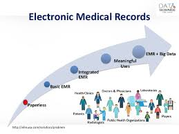 Electronic Medical Records Paperless To Big Data Initiative