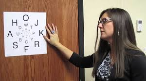 Peripheral Awareness Chart What Is A Central To Peripheral Eye Chart Used For