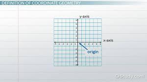 Geometry Formula Chart Coordinate Geometry Definition Formulas