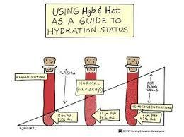 Hemoglobin To Hematocrit Conversion Chart Pin On Nursing Emt 3