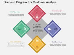 Diamond Diagram For Customer Analysis Powerpoint Template