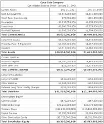 call sheet template excel call sheet template excel balance sheet example a practical