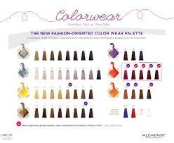 Alfaparf Milano Colorwear 2015 Color Chart Hair Color
