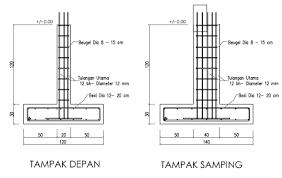Ukuran besi untuk tiang rumah 2 lantai, cara menghitung kebutuhan besi untuk membangun rumah, ukuran besi untuk tiang rumah 1 lantai, ukuran gambar pondasi plat beton setempat construction sumber : Menghitung Volume Pondasi Tapak Cakar Ayam Dan Batu Kali Pengadaan Eprocurement