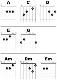 Simple Chord Chart Basic Guitar Chord Chart For Beginners