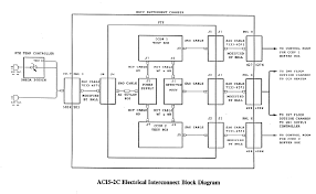 blocking diagram ireleast info acis 2c summary page wiring block