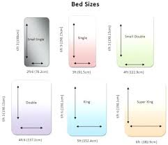full size mattress vs queen. Best Queen Size Full Mattress Sizes Great Sleep Blog Bed With King Dimensions Vs .