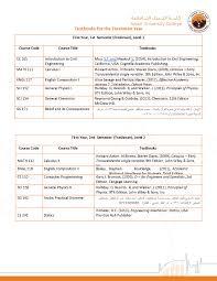 Foundation Design Coduto 3rd Edition Textbooks For Civil Engineering