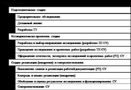 Стадии этапы и методика проведения исследования систем управления 2 приведена принципиальная схема проведения системного прикладного исследования подсистемы системы управления социальной организационно экономической