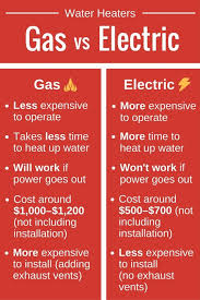 average cost to install water heater. Fine Average Factor 1 Type Of Water Heater In Average Cost To Install Water Heater A