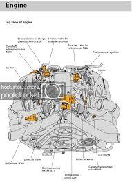 audi s4 engine diagram wiring diagram datasource b8 s4 engine diagram wiring diagram datasource audi s4 b8 engine diagram audi s4 engine diagram