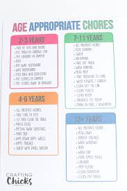 6 Year Old Chore Chart Ideas Age Appropriate Chores For Kids The Crafting Chicks