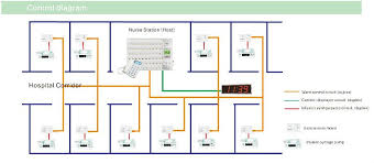 hospital wiring diagram hospital image wiring diagram aiphone intercom wiring diagram wirdig on hospital wiring diagram