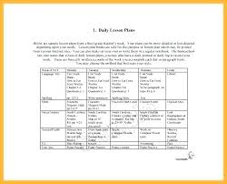 Common Core Lesson Plan Template Doc Free Printable Editable For