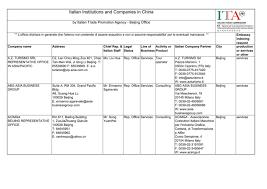 italian companies in china lastupdated