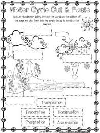 Small Picture Best 20 Water cycle ideas on Pinterest Water cycle activities