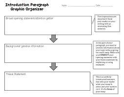 introductory paragraph graphic organizer and how to write an introductory paragraph graphic organizer and how to write an introduction
