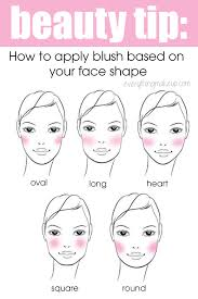 blush face makeup oval round shape apply tips