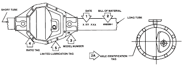 Dana Differential Identification Chart How To Identify A Dana Spicer Axle