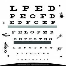 Online Eye Test Chart Unfolded Eye Test Chart On Phone Panel Snellen Jaeger Eye