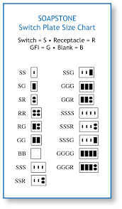 Green Mountain Soapstone Switch Plates