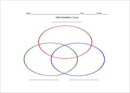 Examples Of Venn Diagram Word Problems 7 Triple Venn Diagram Templates Free Sample Example