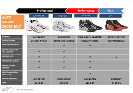Racing Shoe Size Chart Alpinestars Auto Racing Shoe Comparison Chart