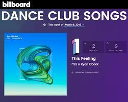 Billboard Disco Charts