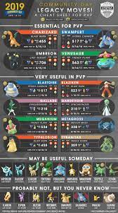 Legacy Move PvP Cheat Sheet for December Community Day
