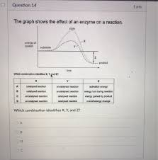 Gibbs Free Energy Entropy Enthalpy Chart Solved D Question 9 1 Pts Gibbs Free Energy G Entropy Di