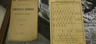 Кто фальсифицировал Таблицу Менделеева sneg Место и роль мирового эфира в истинной Таблице Д И Менделеева
