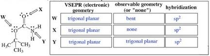 Predicting Electronic Geometry Observable Geometry And