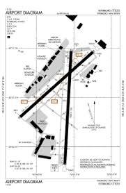 Teterboro Airport Wikipedia