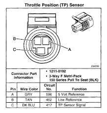 vt ls engine wiring diagram images vt v engine wiring diagram position sensor diagram wiring