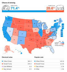 presidential elecion results presidential election results 2016 who will win the hollywood