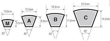 Mitsuboshi Belt Size Chart Mitsuboshi Belting M A B C D E Red Label V Belt Made In Japan Best Belt Brand Buy Best Belt Brand Product On Alibaba Com